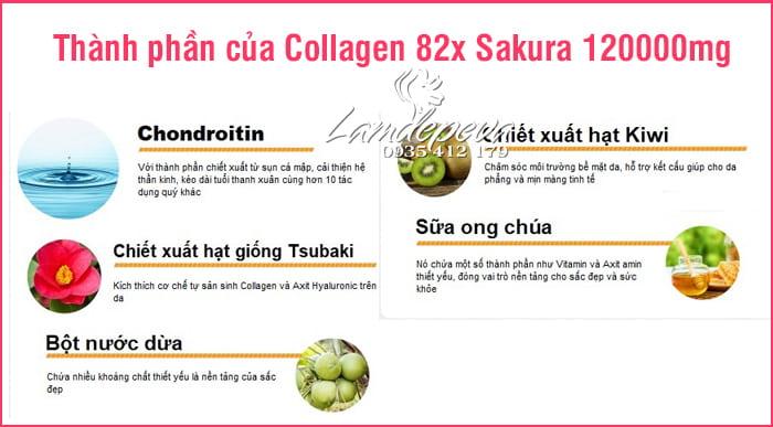 Nước uống Collagen 82x Sakura 120000mg của Nhật Bản 4