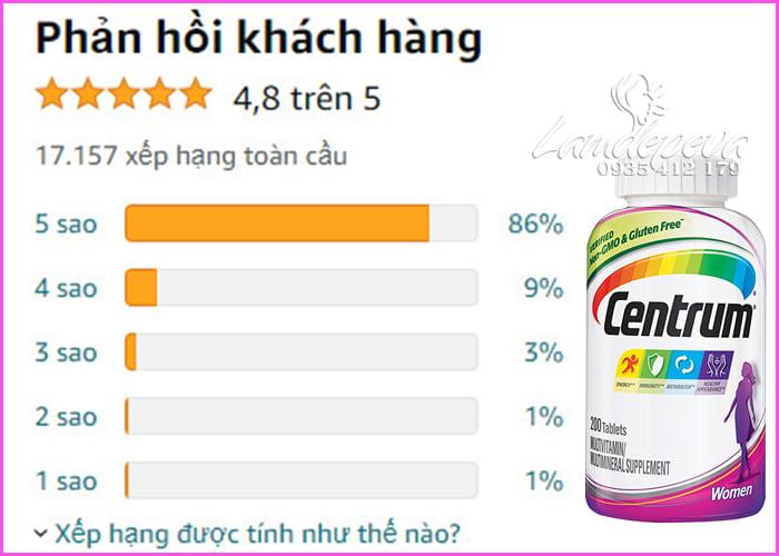 Vitamin tổng hợp cho nữ Centrum Women Multivitamin 200 viên  8